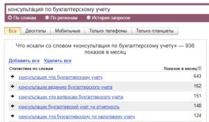 Выдача Яндекс Вордстат